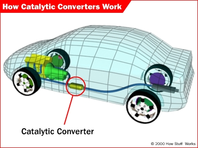 catalytic-converter2